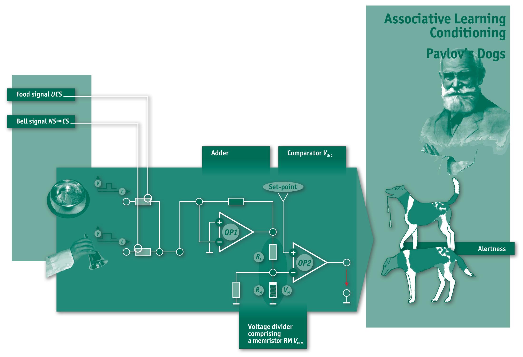 Uni Kiel The Electronic Pavlovs Dog Bell Circuit Download Pm 2012 131 3